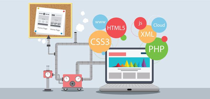 web site b